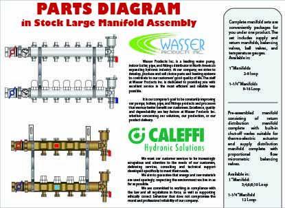 Installation Diagrams Boiler Installation Duluth Mn Installation