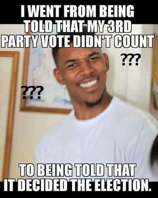 Pin By Deslyn Spencer On Politically Incorrect Political Science Major Libertarian Libertarian Party