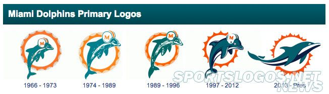 New miami dolphins jersey new logo  for sale