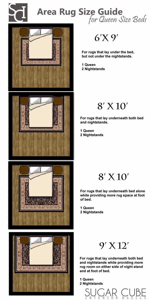 area rug sizes. Sugar Cube Interior Basics: Area Rug Size Guides For Twin And Queen Beds Sizes