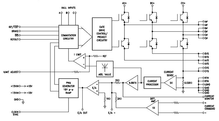 MSK - IGBT brushless motor controller #brushless #motor_controller