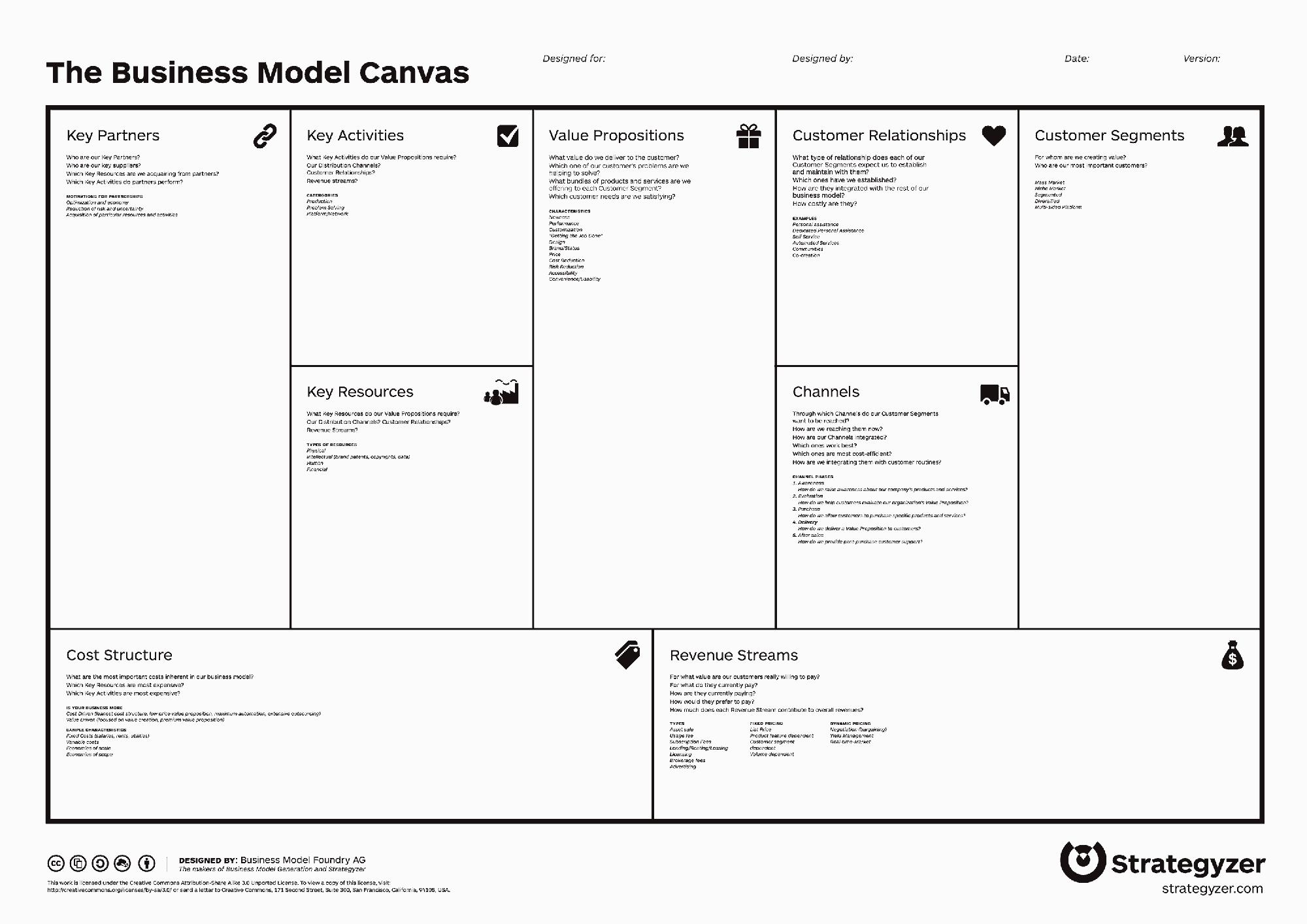 BusinessModelCanvasLargeOptPng   Ux Design