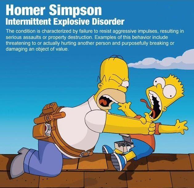 Character analysis of Bart Simpson?