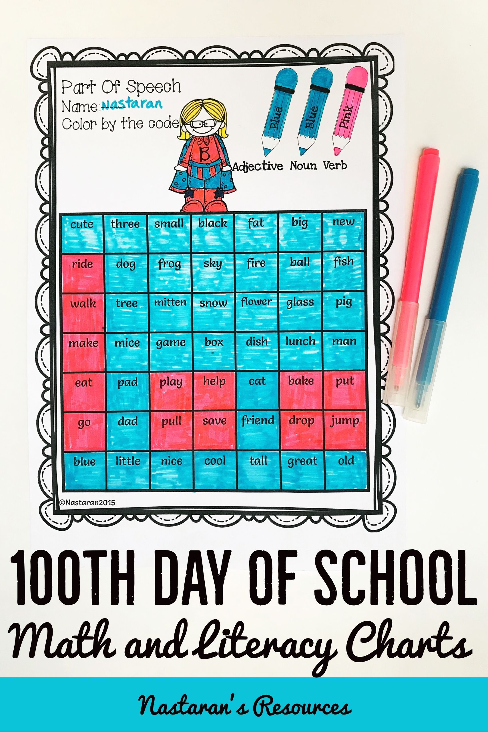 100th Day Of School Activities 10 Charts And Their Answer