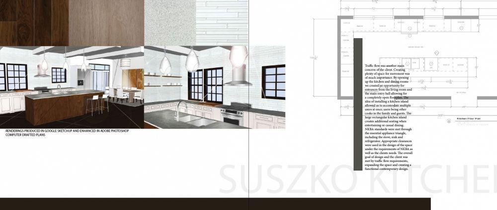 Interior Design Portfolio - KITCHEN DESIGN | Artists that inspire ...