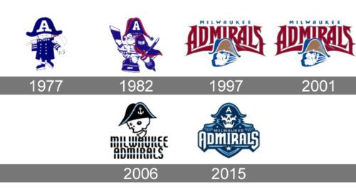 Milwaukee Admirals Logo History Milwaukee Admirals Milwaukee