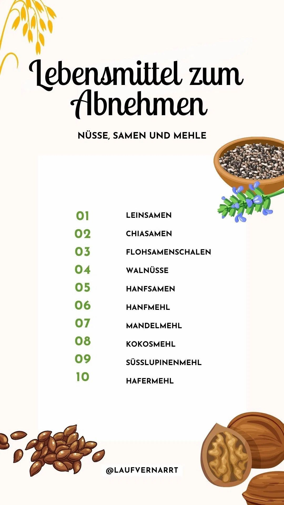 Nahrungsmittel zum Abnehmen Liste der besten