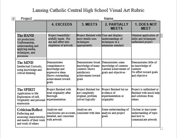 Drawing Painting Syllabus Lansing Catholic High School Visual