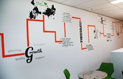 Related Image Information GraphicsCommercial Office DesignCustom Wall