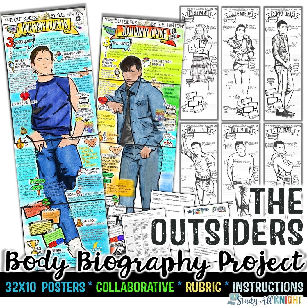 The Outsiders Body Biography Project Bundle For Print And Digital