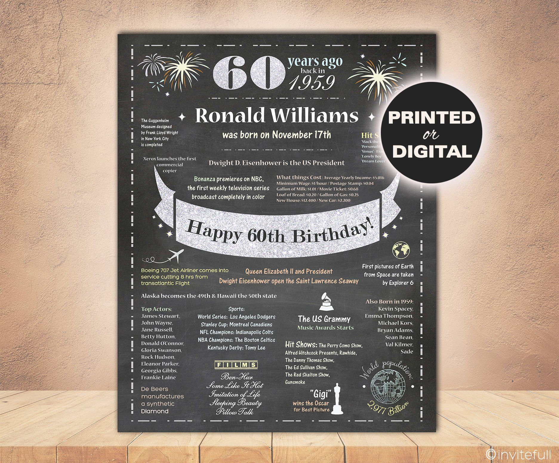 60th Birthday for Men,Born in 1959 Chalkboard Poster, 60th Birthday Gift for Dad, 60th birthday Ideas 1959 USA,Printable Sign by invitefull on Etsy