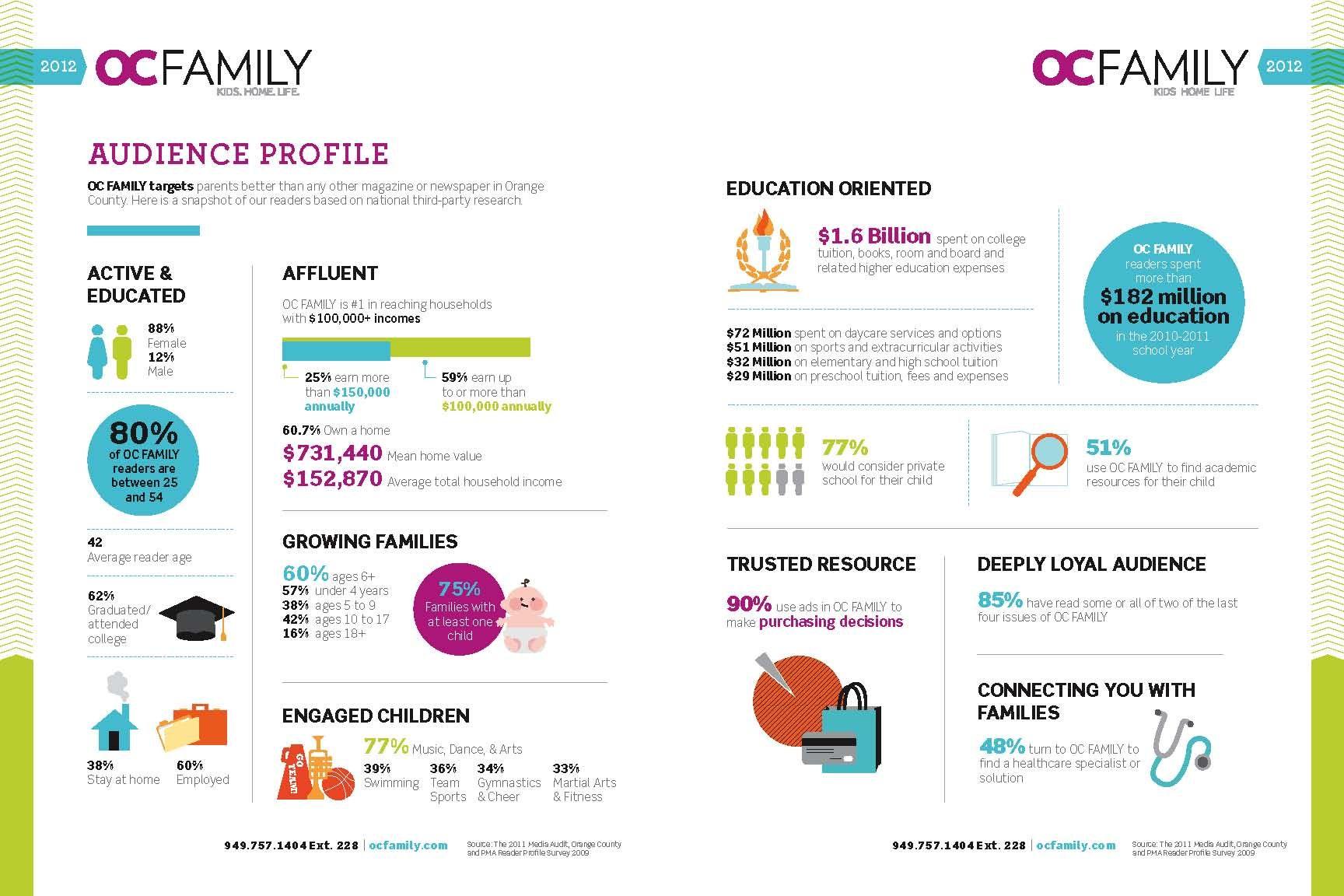 media kit free template pdf