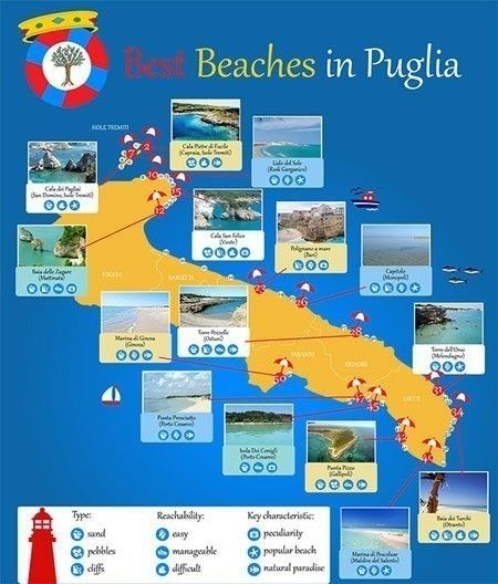 The Most Beautiful Beaches Of Puglia Infographic Apulien