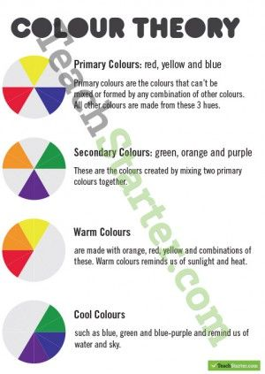 6 Part Colour Wheel and Colour Theory | värioppia | Color