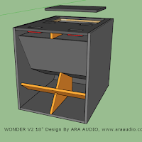 Skema box Hornsub 18 inch WONDER V2   Desain, Inovasi, dan ...