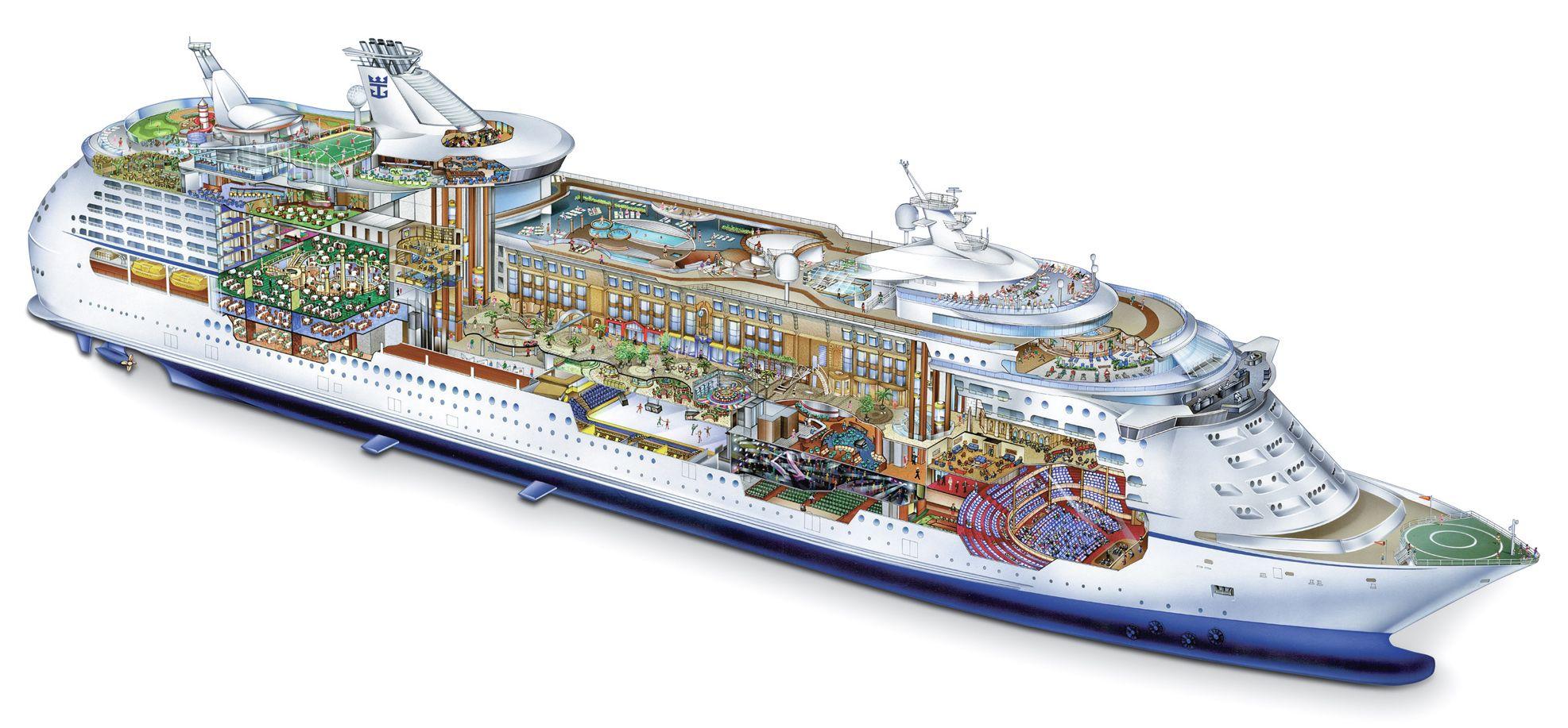 Royal Caribbean - Voyager of the Seas | CruiseShips | Pinterest