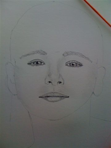 Dibujar Retratos Desde Cero Por Maria26 Dibujando Retratos Caras Dibujos De Caras