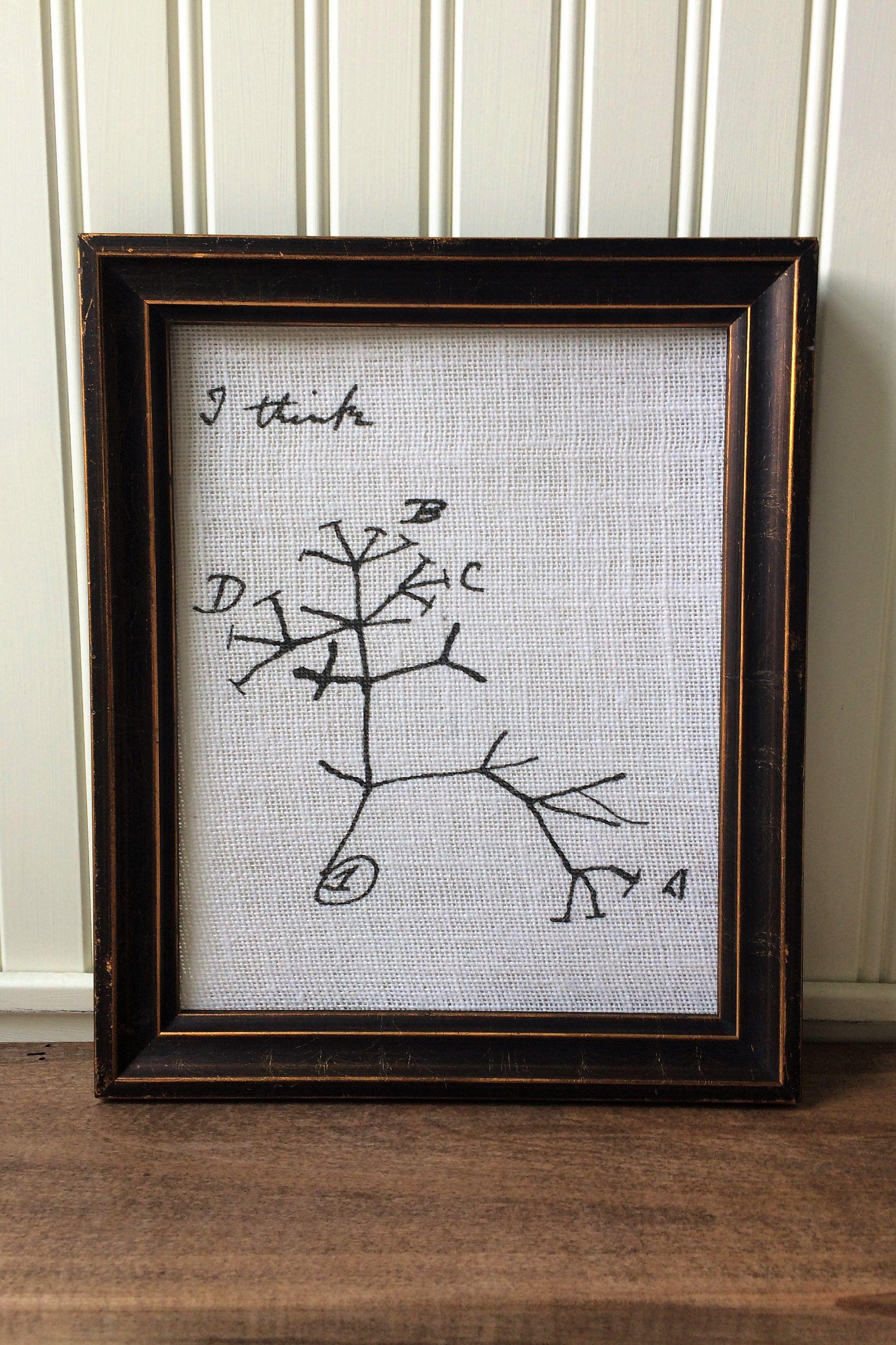 Charles Darwin S Tree Of Life I Think Evolutionary