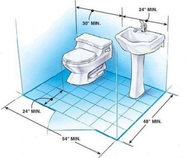 Help Me Plan A Tiny Half Bathroom With Pics Bathrooms Forum