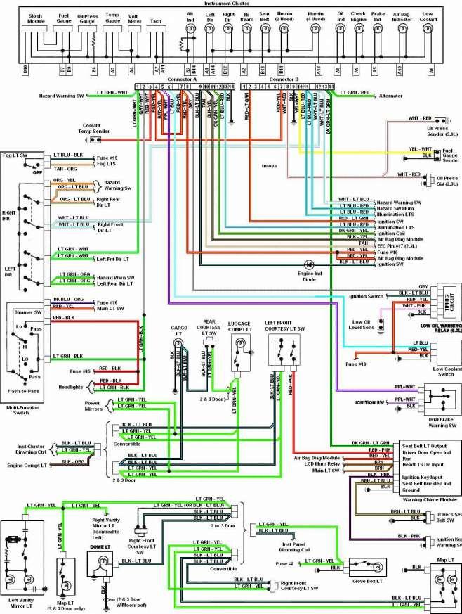 10 Electric Wiring Diagram Renault Kangoo Manual Wiring Diagram Wiringg Net Jetta 92 Diagrama De Circuito Electrico Ford Ranger