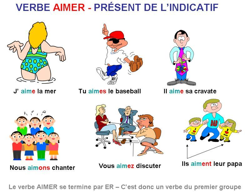 Le PréSent Des Verbes En -Er | Les actions verbes | Pinterest ...