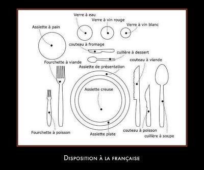 autour de la gastronomie image comment dresser une table la - Dressage De Table A La Francaise