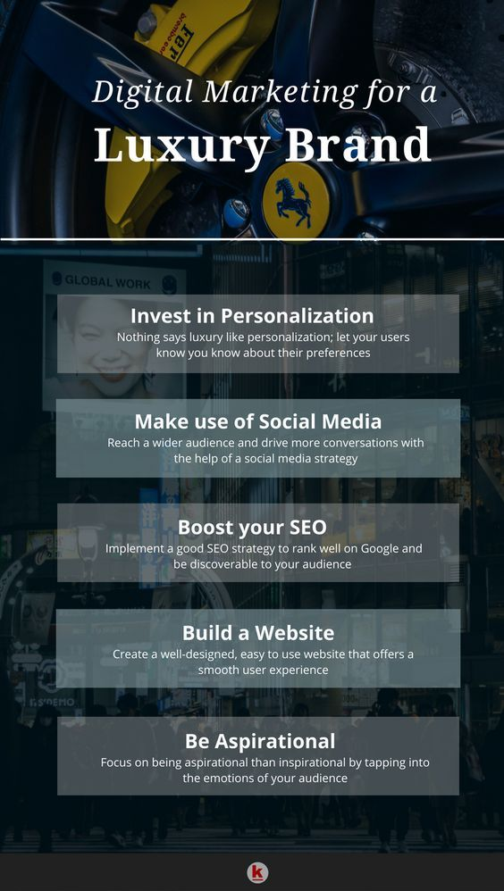 SEO Marketing Infographic Digital Marketing For A Luxury Brand