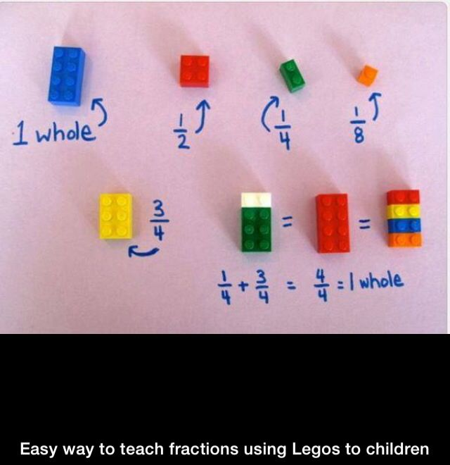 Great way to teach fractions to kids!