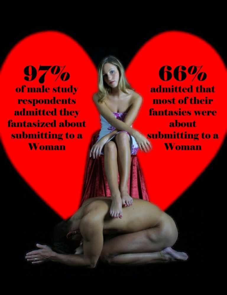 Submissive women most How to