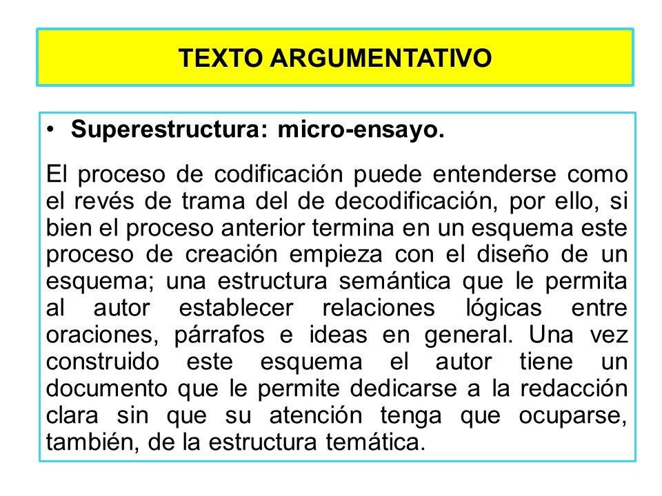 Texto Argumentativo Texto Argumentativo Textos Ensayo