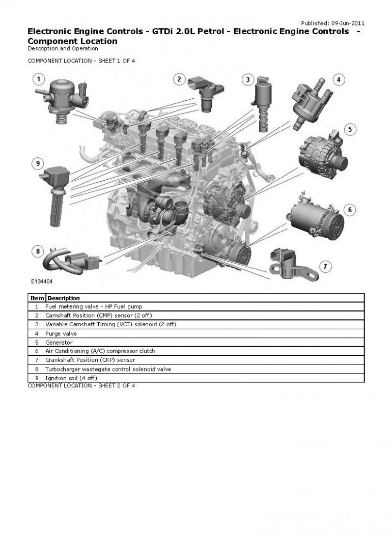 2011 Chevy Impala Engine Diagram Diagram Deminasi