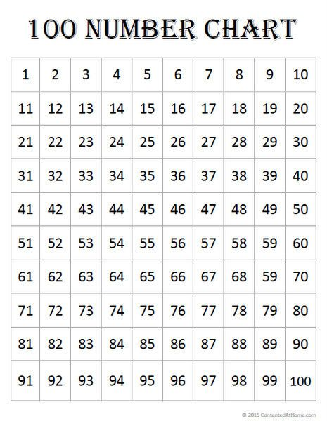 Hilaire image regarding 100 number chart printable