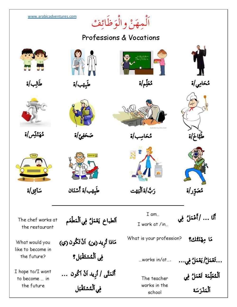 Professions Page 001 Jpg Arabic Kids Learning Arabic Spoken Arabic