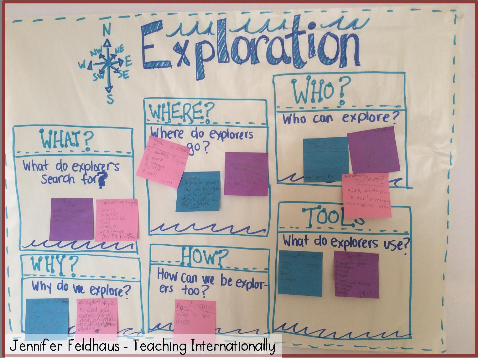 Exploring Eras Graphic Organizer