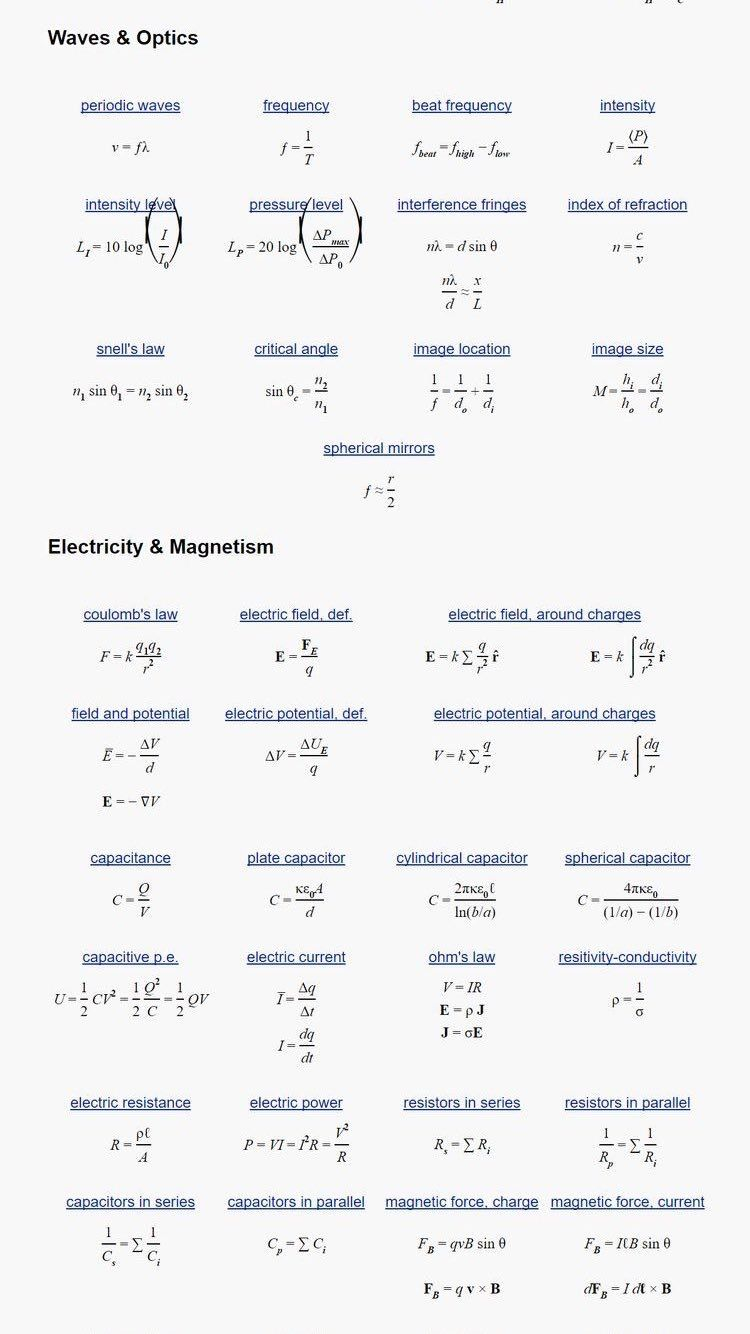 Pin By Ritul On My Collections Physics And Mathematics Physics Teaching Ideas Physics Formulas [ 1334 x 750 Pixel ]