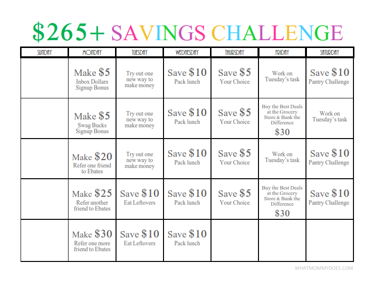 image about Printable Money Saving Charts named $265 1-Thirty day period Financial Problem! A Enjoyable Course toward Preserve / Gain