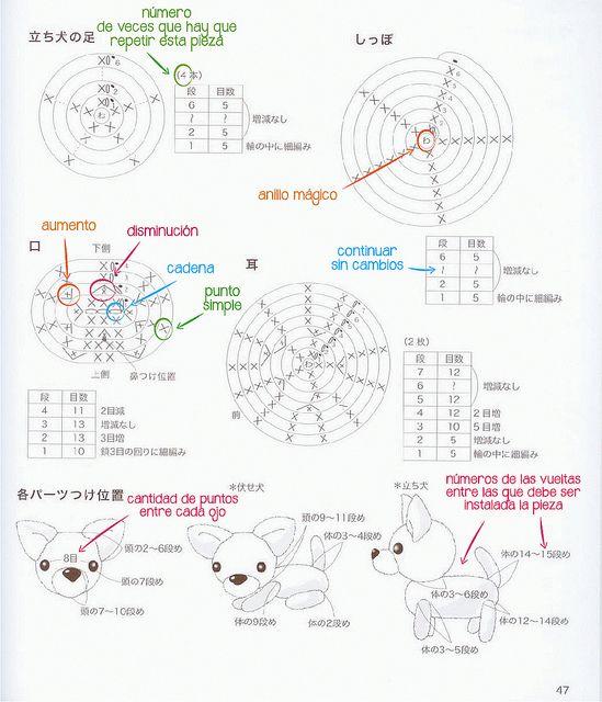 Cómo leer patrones de amigurumis en japonés | Tutorial leer ...