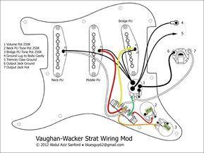 Diagramas de fiação de guitarra 3 Pickups Fender American