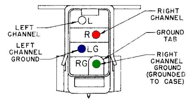 phono cartridge wiring diagram rca plug free image wiring diagram rh koloewrty co cartridge heater wiring diagram phono cartridge wiring diagram