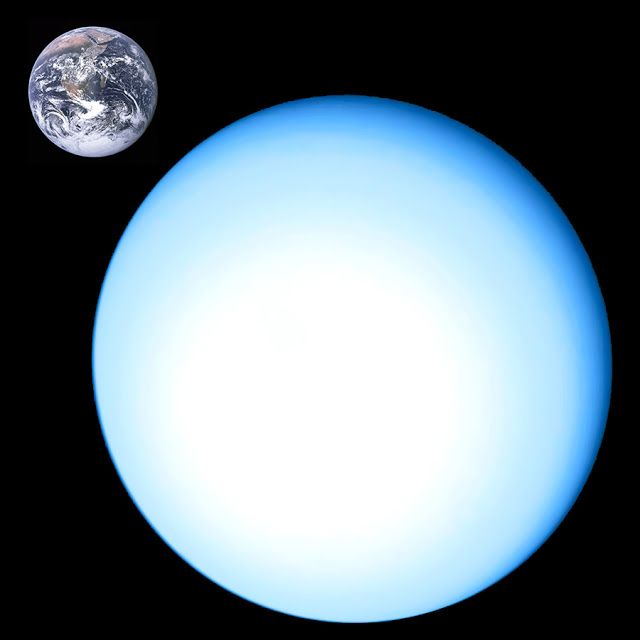 Comparison of the Earth to the Uranus