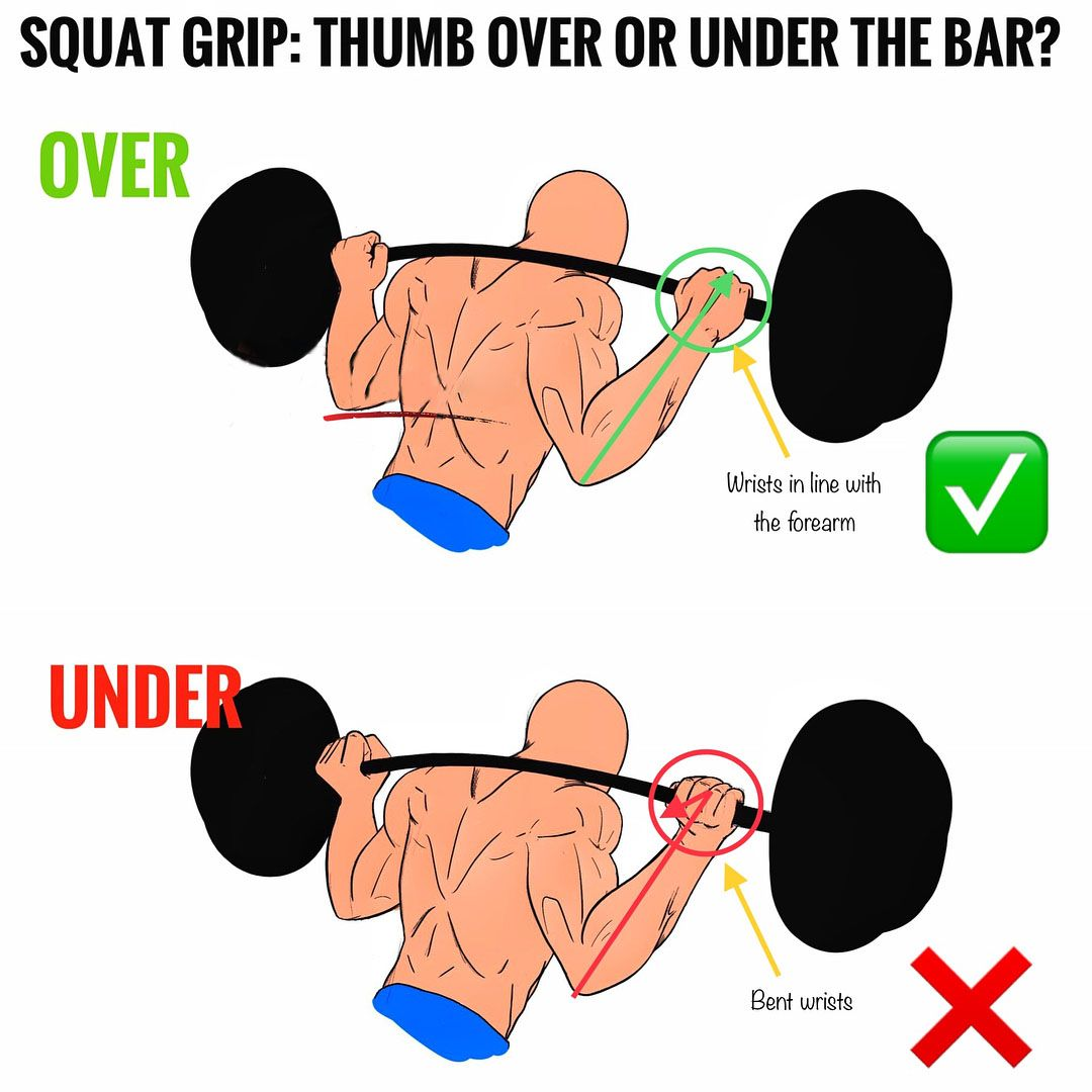 Pin By Cody Causey On Sport And Exercise Squat Form Squats Gym Workout Tips