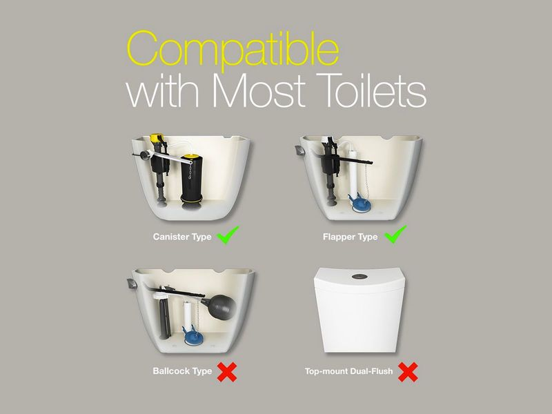 Water-Conserving Toilet Sinks (With images) | Flush toilet ...