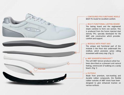Online shopping shoes, Walking sneakers
