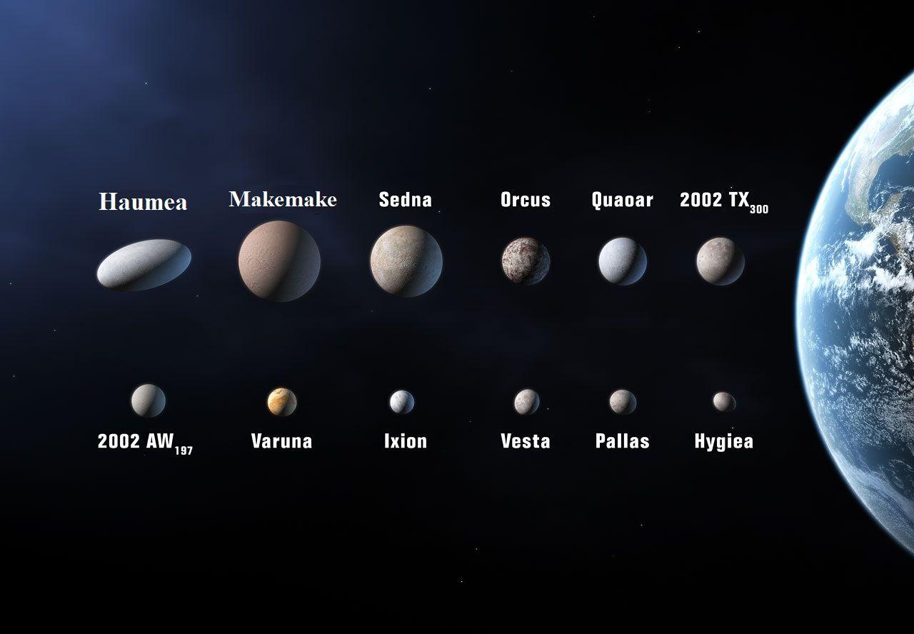 Es El Asteroide Higía Un Nuevo Planeta Enano Eureka Planeta Enano Sistema Solar Asteroides