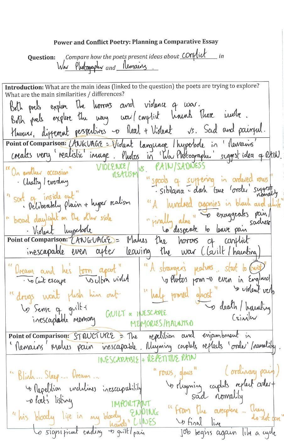 Poetry essay questions gcse ideas for a research paper on technology