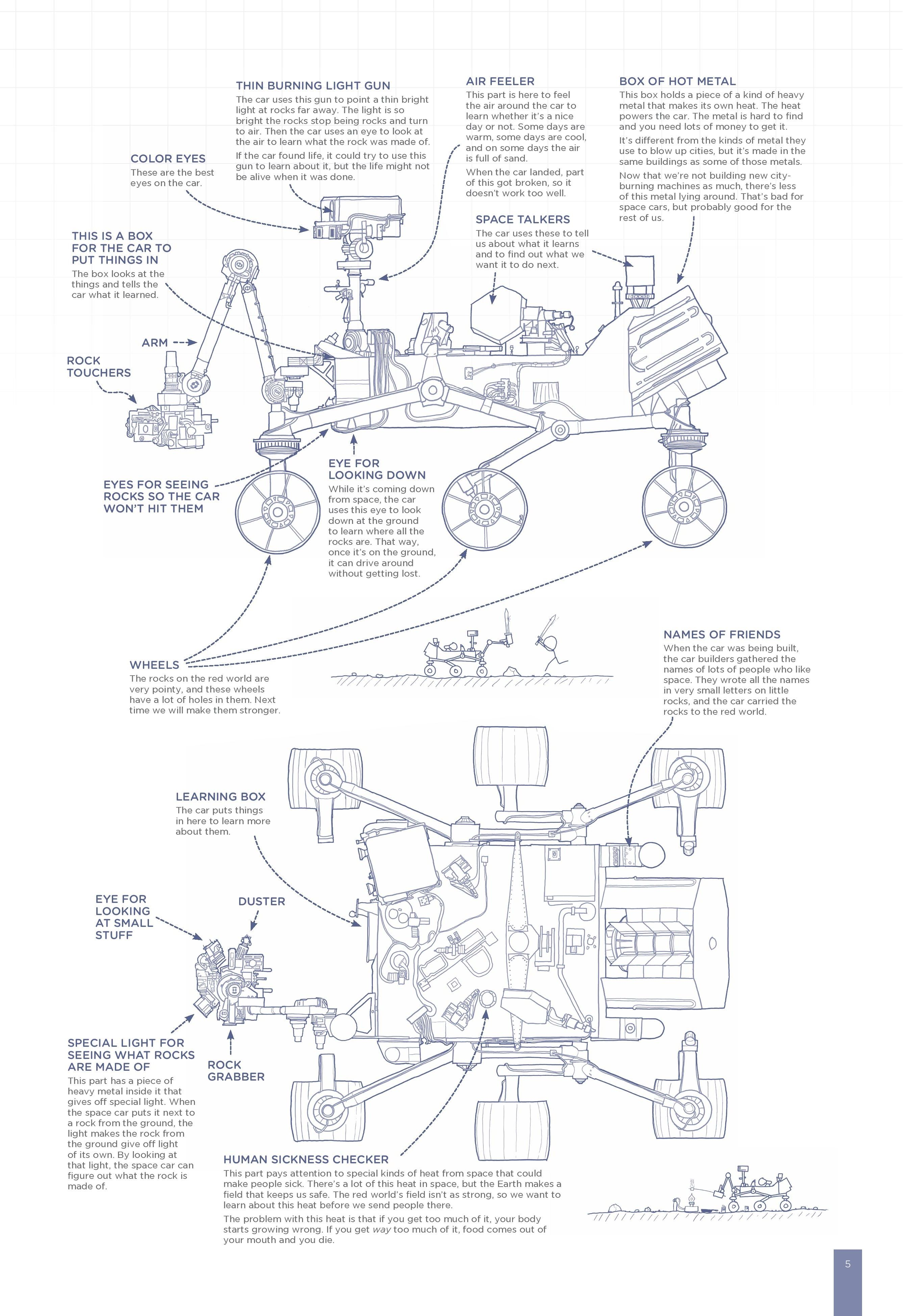 Clever Illustrations Dub NASA's Mars Rover Curiosity a