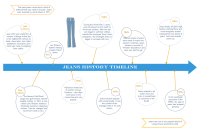 Jeans Geschichte Zeitleiste Kostenloser Lebenslauf Zeitleiste Kreativer Lebenslauf