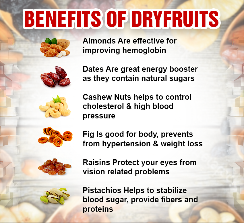 12 Health Benefits of Fruits ideas in 2021 | fruit benefits, fruit health benefits, health benefits