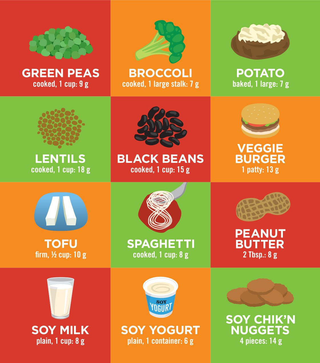 Free where do you get your protein card vegan protein