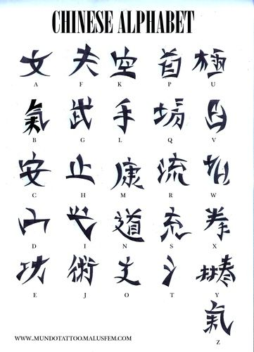 Letras Chinasss Dcracion Pinterest Alphabet Symbols Chinese